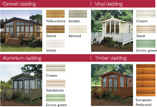 Cladding Options
